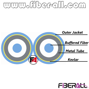 FA-IOC-R0201D Duplex Indoor Fiber Optical Cable With Single Armour And 0.9mm Fiber Inside