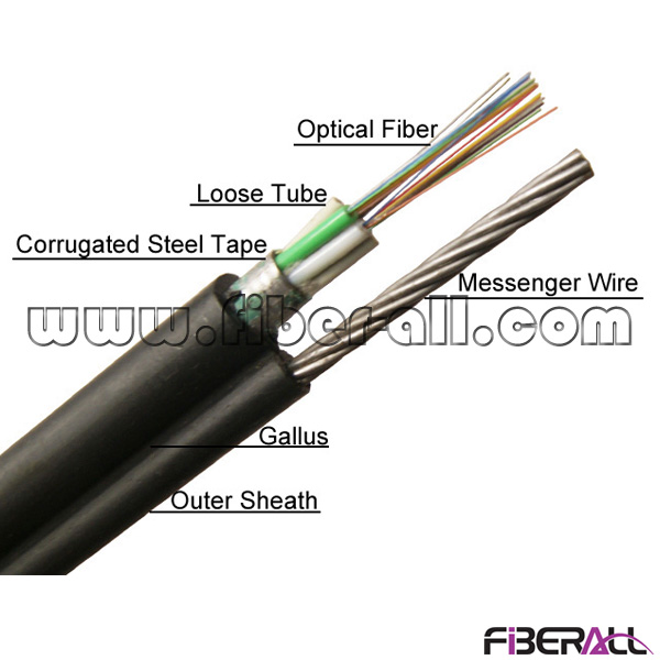 FA-OC-GYTC8S36, GYTC8S 36 Fibers Outdoor Figure 8 Self-supporting Overhead Suspending Optical Fiber Cable
