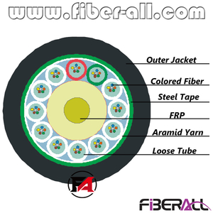 FA-OC-GYFTS144 144 Cores GYFTS Outdoor Optical Fiber Cable With Steel Tape And 12 Stranded Loose Tubes