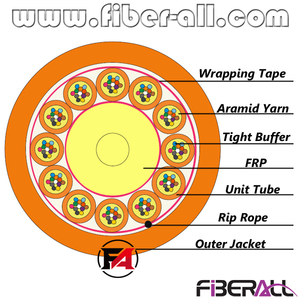 FA-IOC-BOC144 144 Fibers Indoor Fiber Optical Cable With 12 Unit Distribution Branch