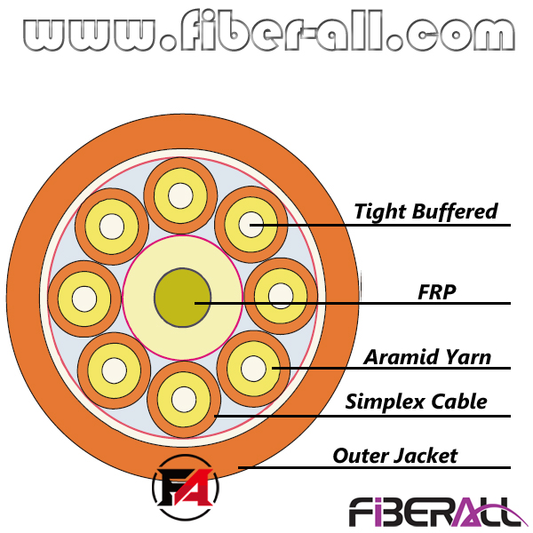 FA-IOC-GJFHJY08 Breakout Type Indoor Optical Fiber Cable With 8 Cores 2.0mm Simplex Fan-out